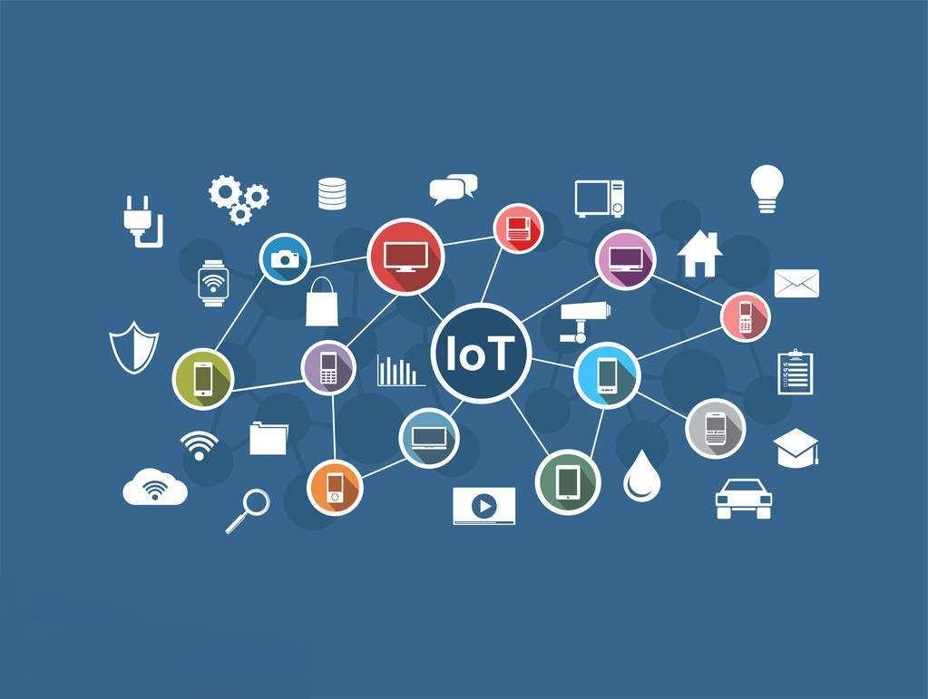 物联网产业生态分析