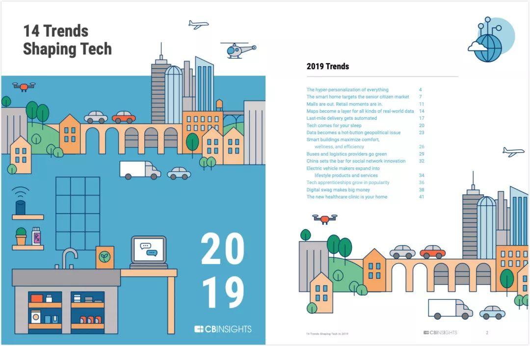 独家详解CB Insights《2019顶级技术趋势报告》(下)